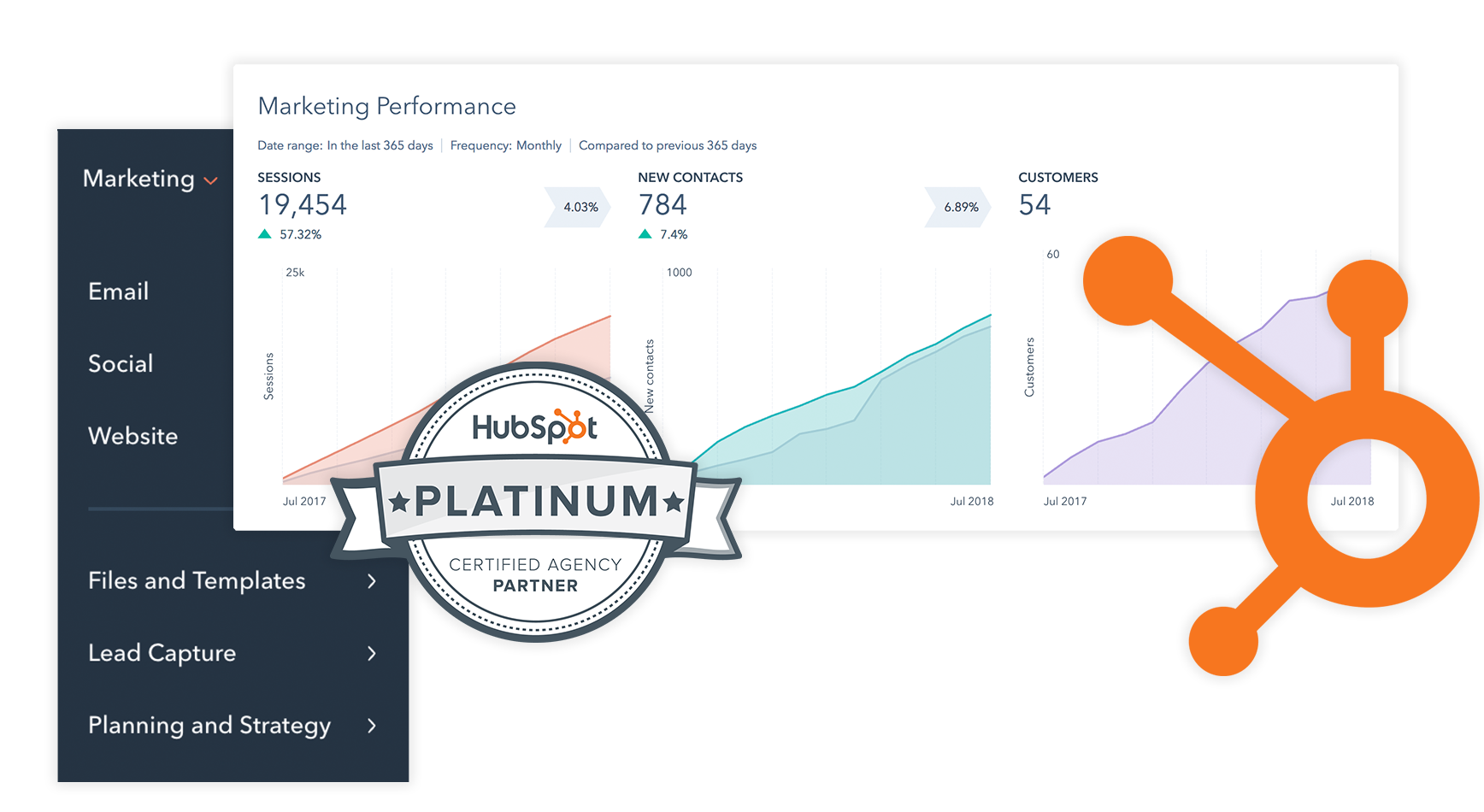 HubSpot platform inbound marketing sarasota florida