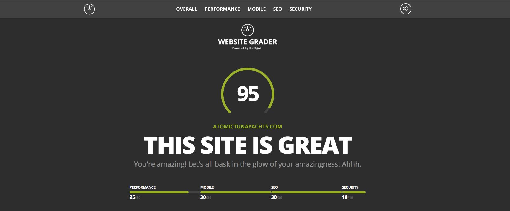 Onsite SEO - Website Grader