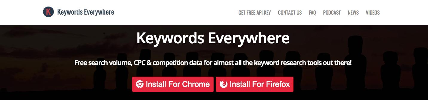 Keyword Research - SEO