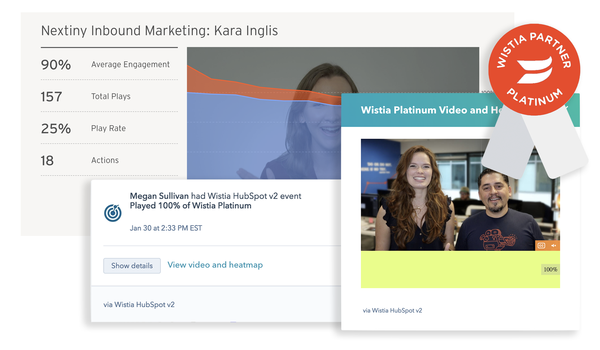 Wistia - Video Analytics