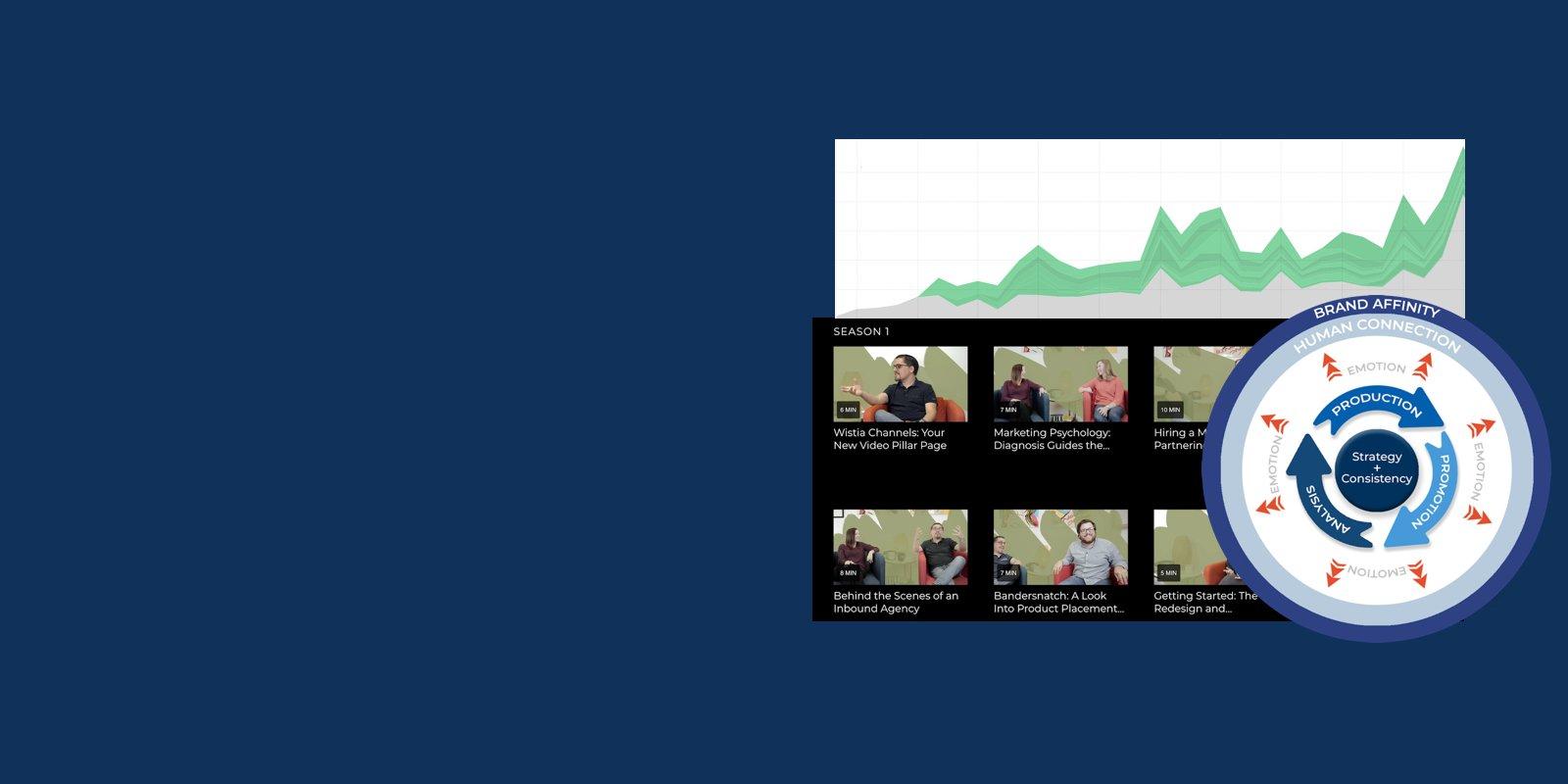 videopillarpage-brand-affinity